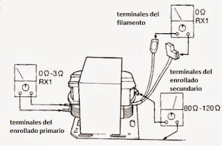 medir transformador del microondas