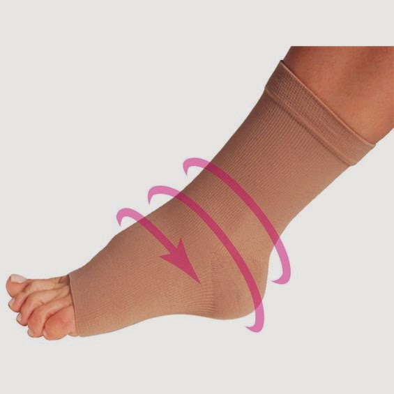 how to pick an ankle brace best for rolling ankle sprains